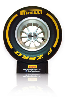 Pirelli awards goes to HF TireTech Group